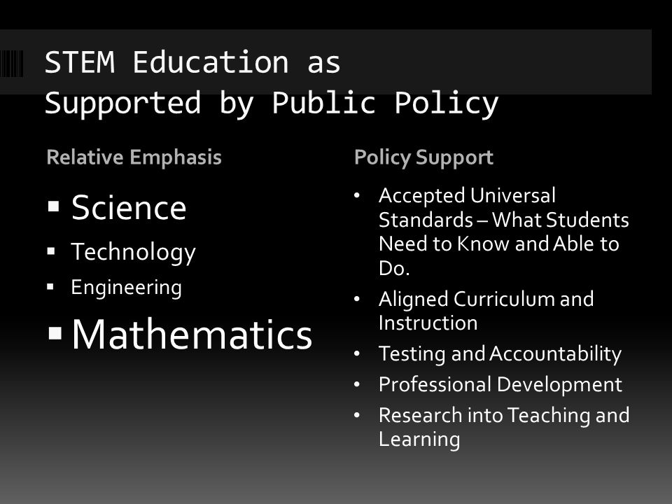 STEM Education as Supported by Public Policy Relative EmphasisPolicy Support Science Technology Engineering Mathematics Accepted Universal Standards – What Students Need to Know and Able to Do.