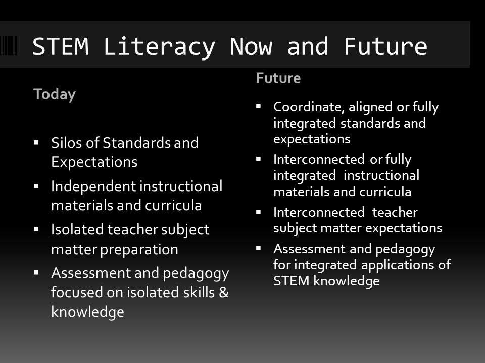 STEM Literacy Now and Future Today Future Silos of Standards and Expectations Independent instructional materials and curricula Isolated teacher subje