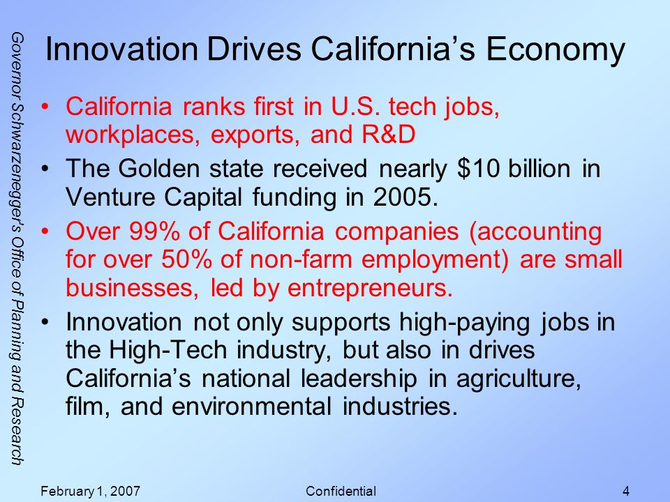 Governor Schwarzenegger s Office of Planning and Research February 1, 2007Confidential4 Innovation Drives Californias Economy California ranks first in U.S.