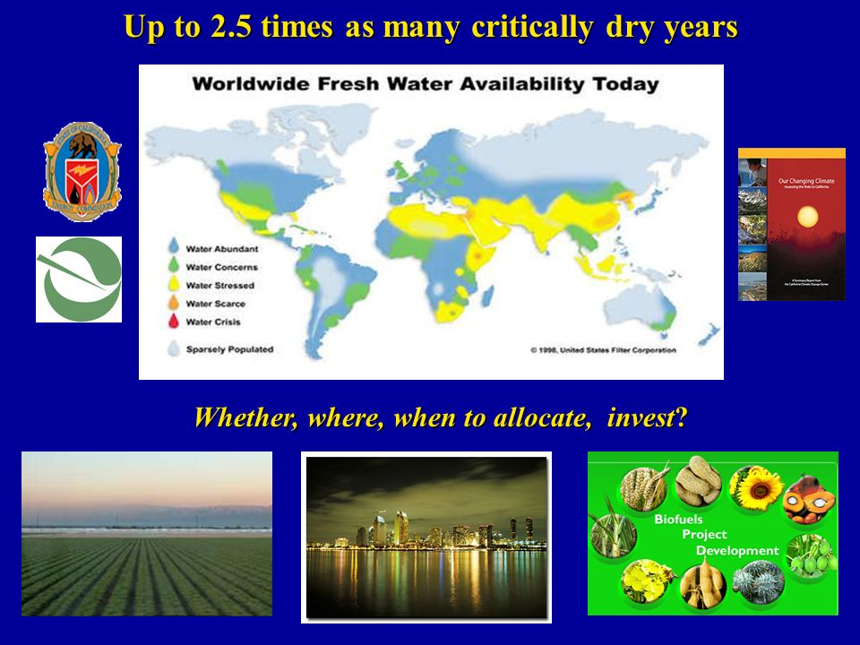 Whether, where, when to allocate, invest? Up to 2.5 times as many critically dry years
