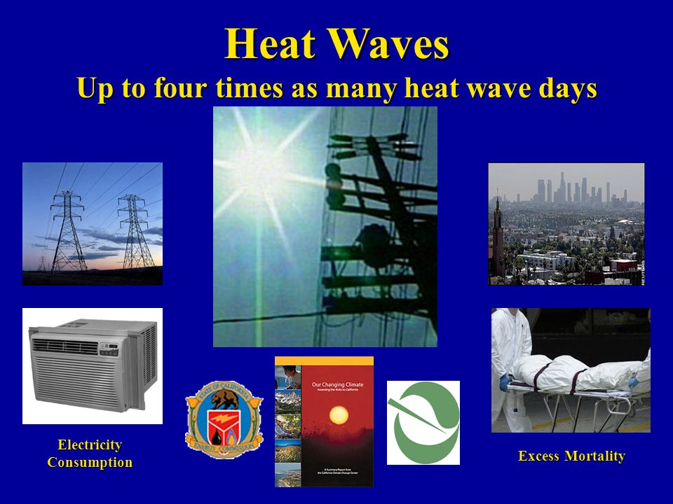 Heat Waves Up to four times as many heat wave days ElectricityConsumption Excess Mortality