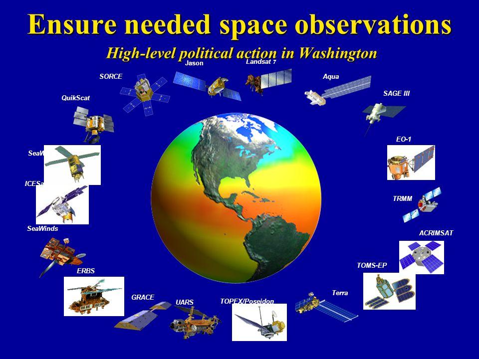 ERBS Terra Aqua GRACE QuikScat SAGE III SeaWinds TRMM TOMS-EP UARS Jason Landsat 7 SORCE ACRIMSAT EO-1 TOPEX/Poseidon SeaWiFS ICESat Ensure needed spa