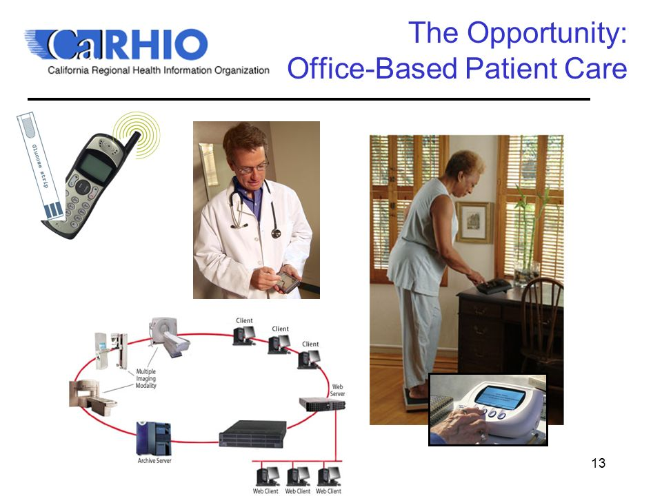 13 The Opportunity: Office-Based Patient Care