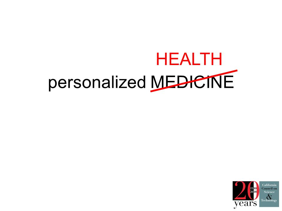 personalized MEDICINE HEALTH