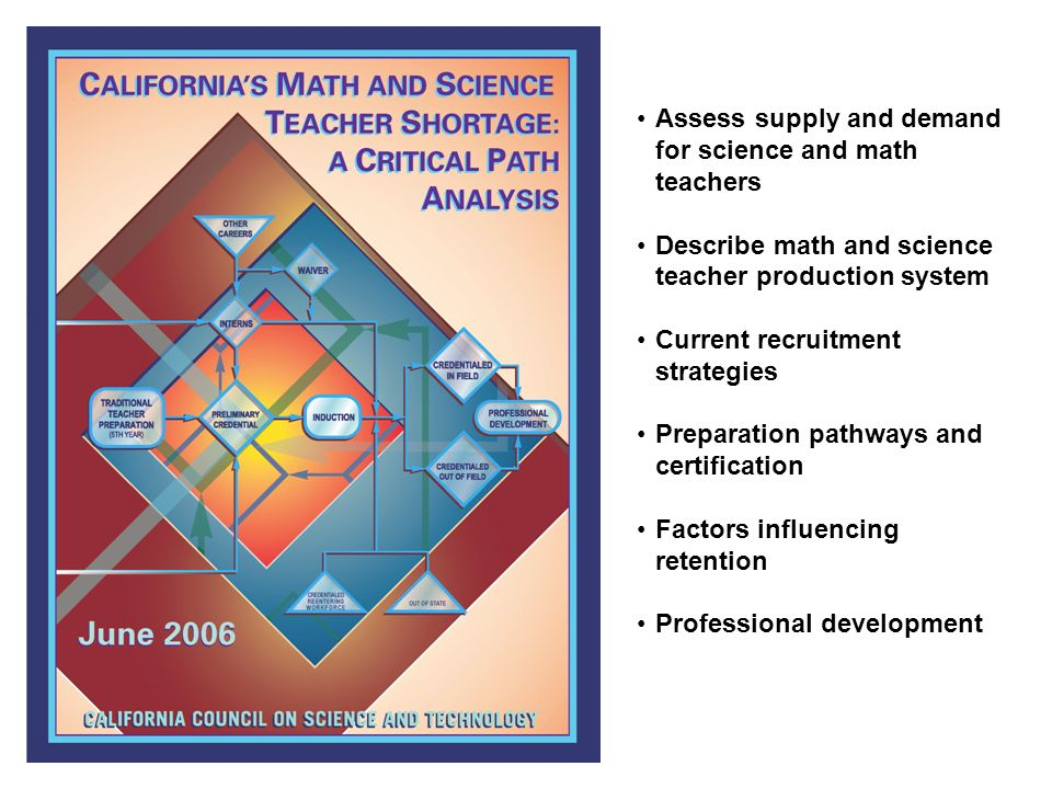 Assess supply and demand for science and math teachers Describe math and science teacher production system Current recruitment strategies Preparation pathways and certification Factors influencing retention Professional development