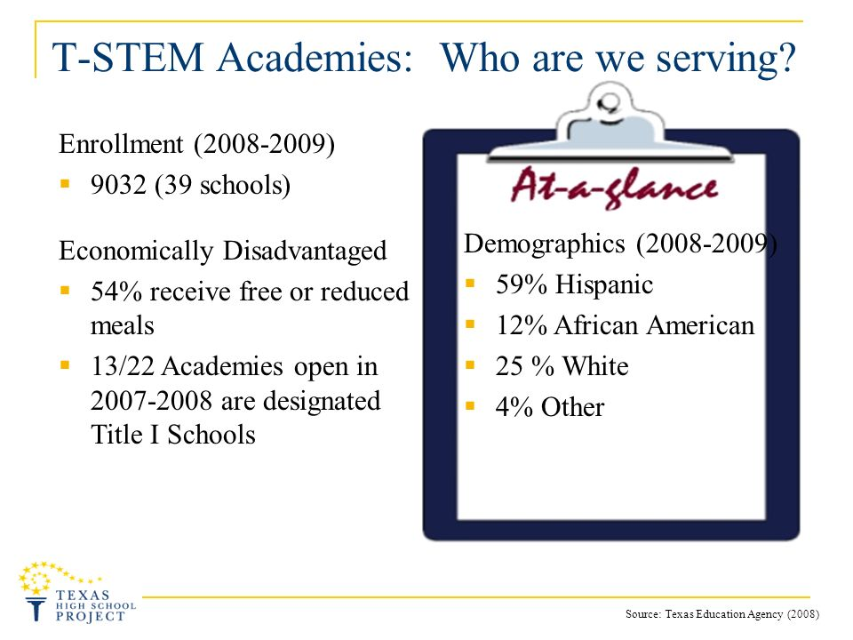 T-STEM Academies: Who are we serving.