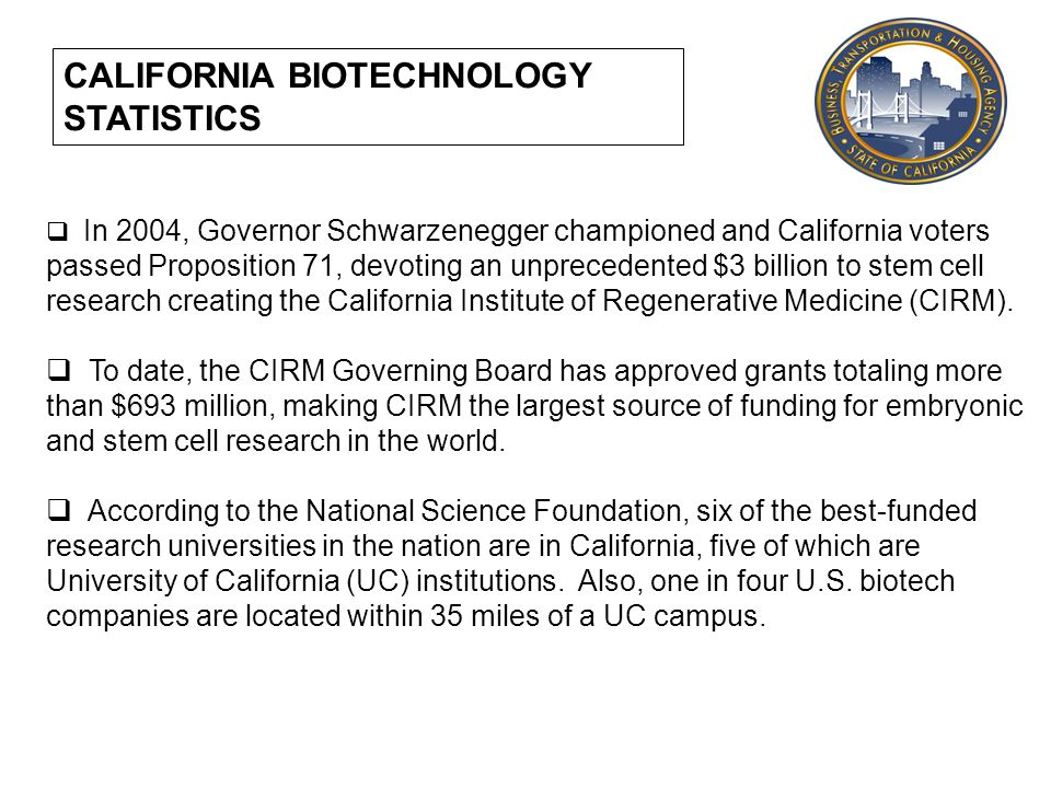In 2004, Governor Schwarzenegger championed and California voters passed Proposition 71, devoting an unprecedented $3 billion to stem cell research creating the California Institute of Regenerative Medicine (CIRM).