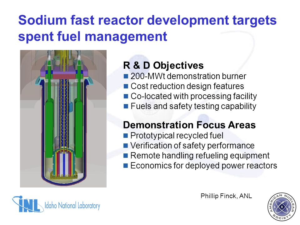 Sodium fast reactor development targets spent fuel management Demonstration Focus Areas Prototypical recycled fuel Verification of safety performance Remote handling refueling equipment Economics for deployed power reactors R & D Objectives 200-MWt demonstration burner Cost reduction design features Co-located with processing facility Fuels and safety testing capability Phillip Finck, ANL
