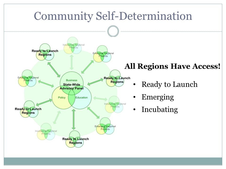 Community Self-Determination All Regions Have Access! Ready to Launch Emerging Incubating