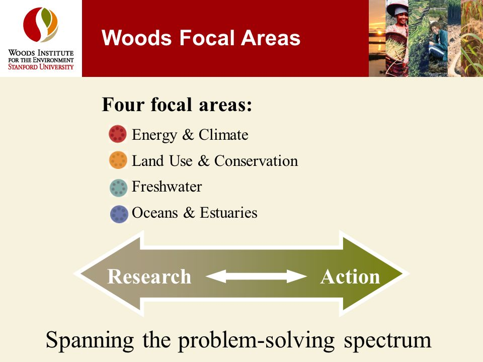 Woods Focal Areas Four focal areas: Energy & Climate Land Use & Conservation Freshwater Oceans & Estuaries ResearchAction Spanning the problem-solving