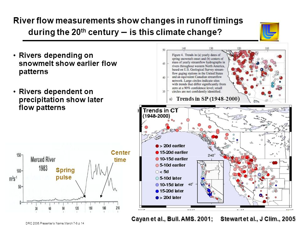 DRC 2006.Presenters Name.March 7-9.p 14 River flow measurements show changes in runoff timings during the 20 th century – is this climate change.