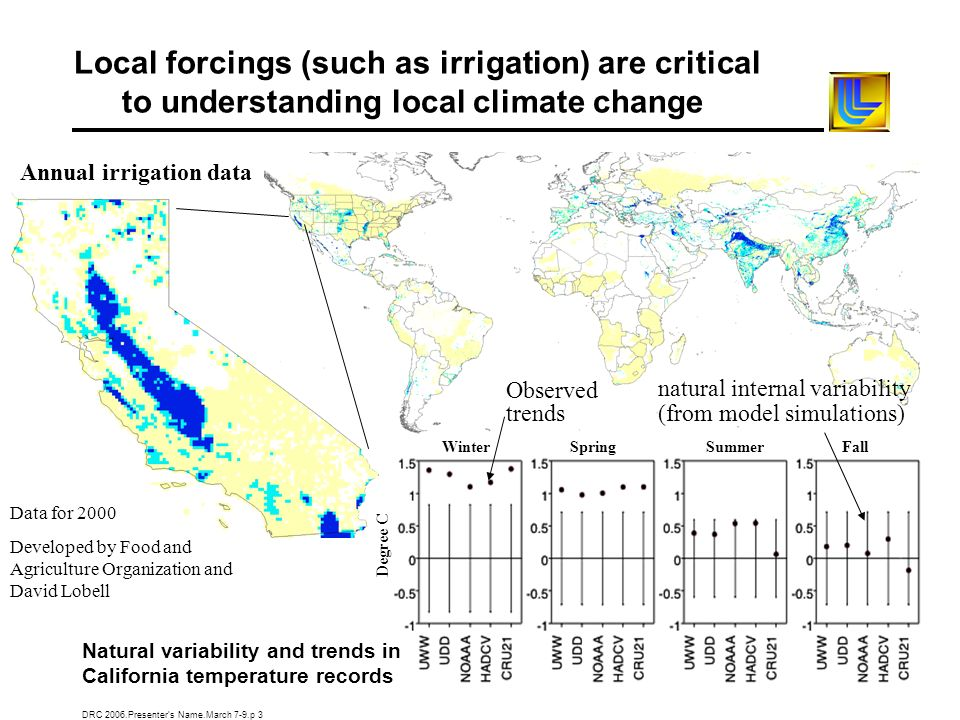 DRC 2006.Presenters Name.March 7-9.p 3 Local forcings (such as irrigation) are critical to understanding local climate change Observed trends Natural