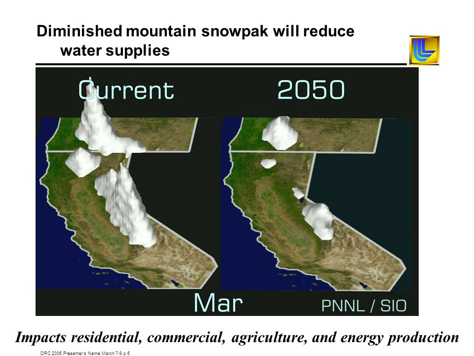 DRC 2006.Presenters Name.March 7-9.p 6 Diminished mountain snowpak will reduce water supplies Impacts residential, commercial, agriculture, and energy