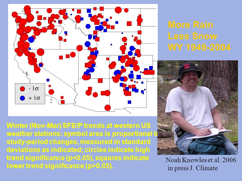 Winter (Nov-Mar) SFE/P trends at western US weather stations: symbol area is proportional to study-period changes, measured in standard deviations as indicated; circles indicate high trend significance (p 0.05).
