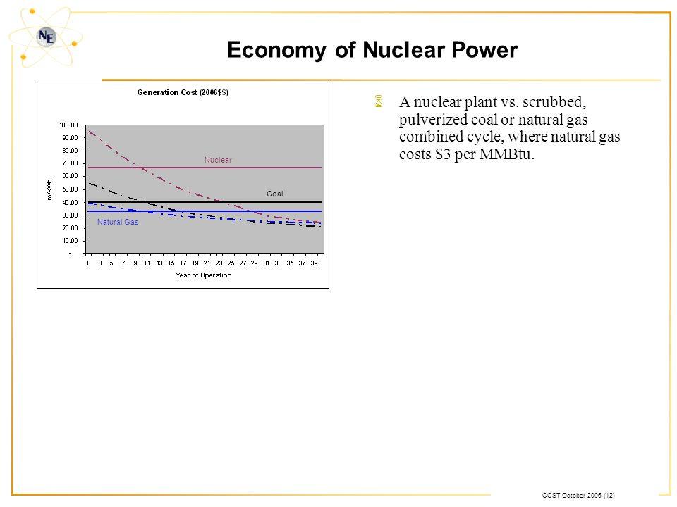 CCST October 2006 (12) Nuclear Coal Natural Gas 6A nuclear plant vs.