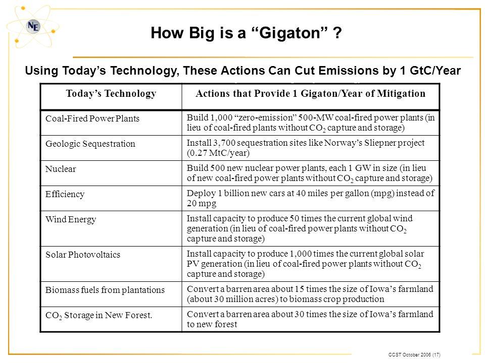 CCST October 2006 (17) How Big is a Gigaton .