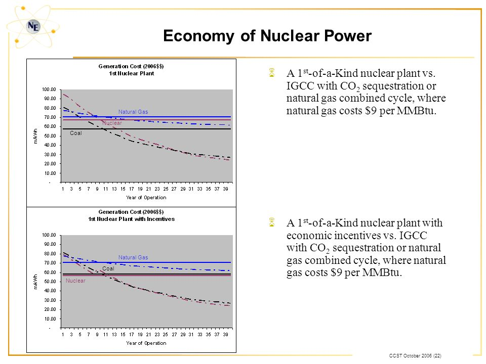 CCST October 2006 (22) Nuclear Coal Natural Gas Nuclear Coal Natural Gas 6A 1 st -of-a-Kind nuclear plant vs. IGCC with CO 2 sequestration or natural