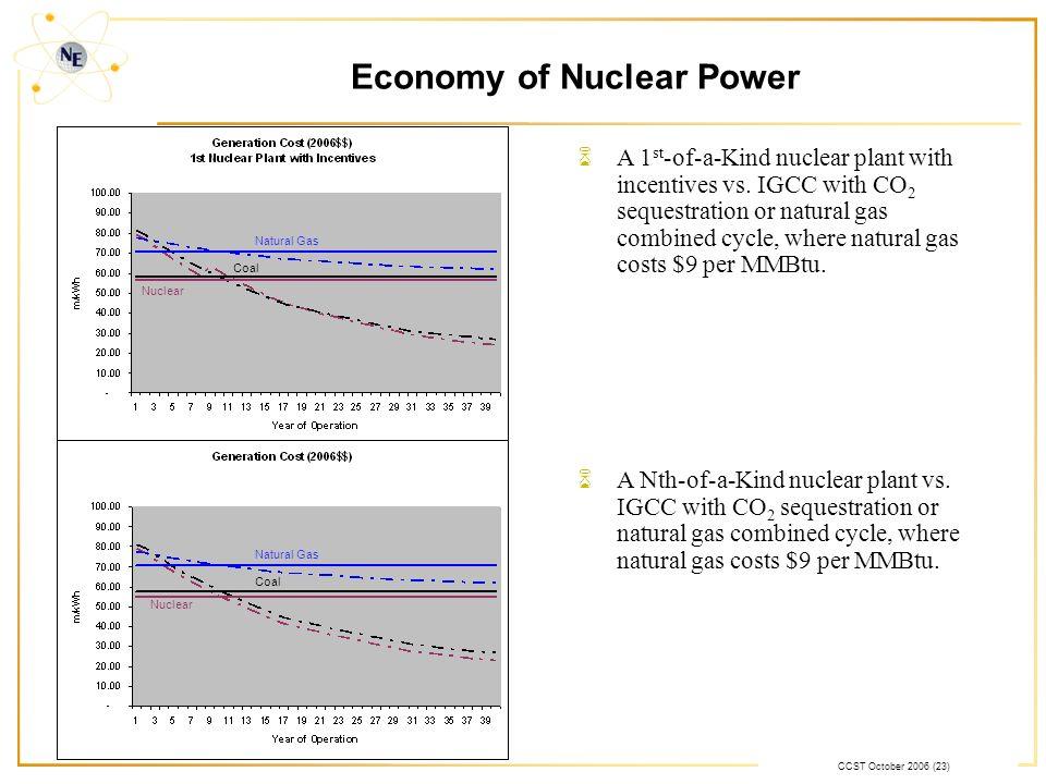 CCST October 2006 (23) Nuclear Coal Natural Gas Nuclear Coal Natural Gas 6A 1 st -of-a-Kind nuclear plant with incentives vs.