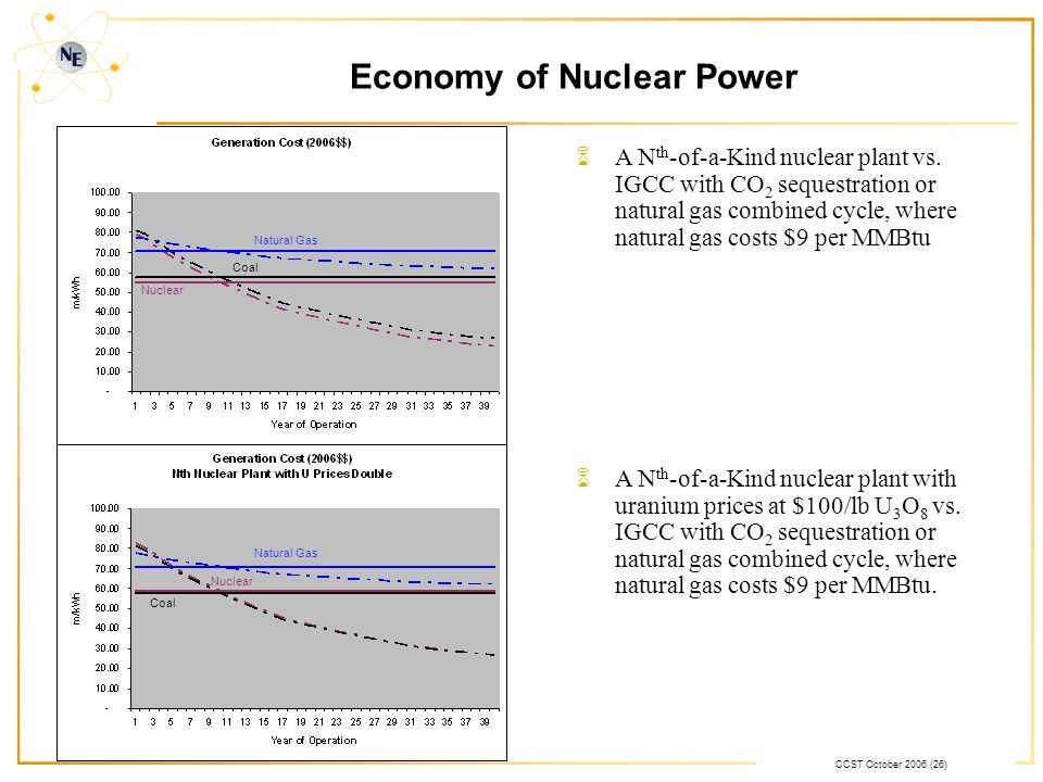 CCST October 2006 (26) Economy of Nuclear Power Nuclear Coal Natural Gas Nuclear Coal Natural Gas 6A N th -of-a-Kind nuclear plant vs. IGCC with CO 2