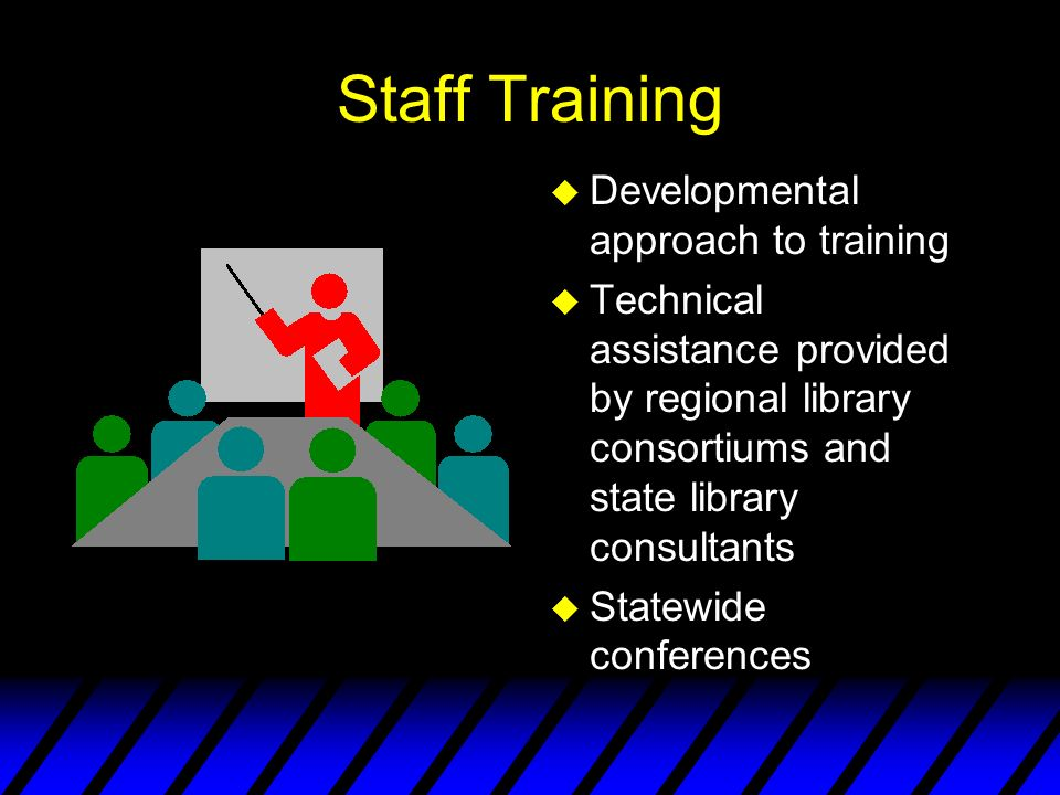 Staff Training u Developmental approach to training u Technical assistance provided by regional library consortiums and state library consultants u Statewide conferences