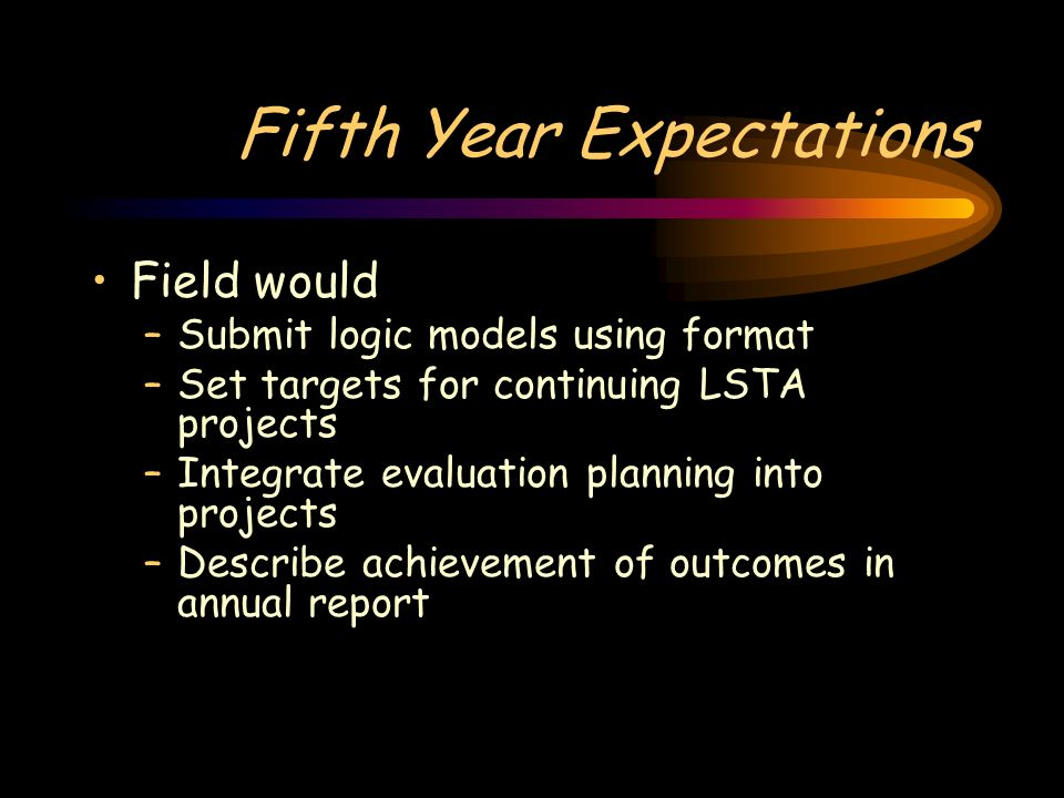 Fifth Year Expectations Field would –Submit logic models using format –Set targets for continuing LSTA projects –Integrate evaluation planning into pr