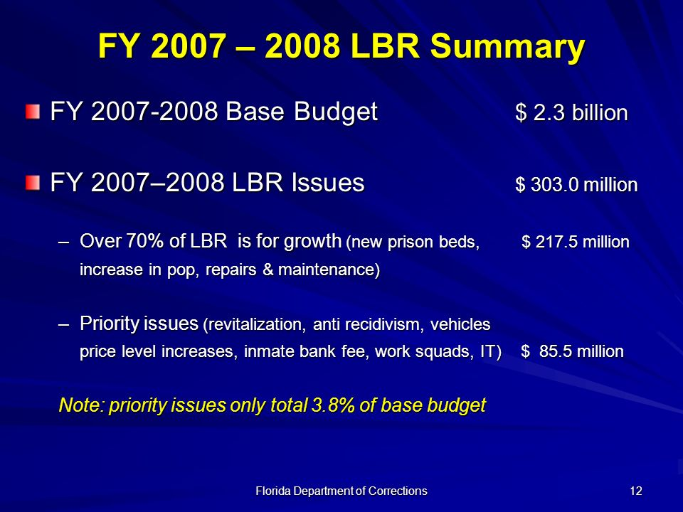 Florida Department of Corrections 12 FY 2007 – 2008 LBR Summary FY Base Budget $ 2.3 billion FY 2007–2008 LBR Issues $ million –Over 70% of LBR is for growth (new prison beds, $ million increase in pop, repairs & maintenance) –Priority issues (revitalization, anti recidivism, vehicles price level increases, inmate bank fee, work squads, IT) $ 85.5 million Note: priority issues only total 3.8% of base budget