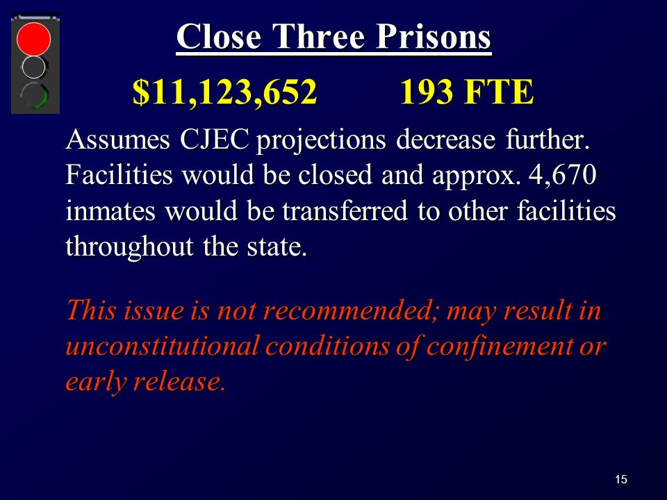 Close Three Prisons $11,123,652 193 FTE Assumes CJEC projections decrease further.