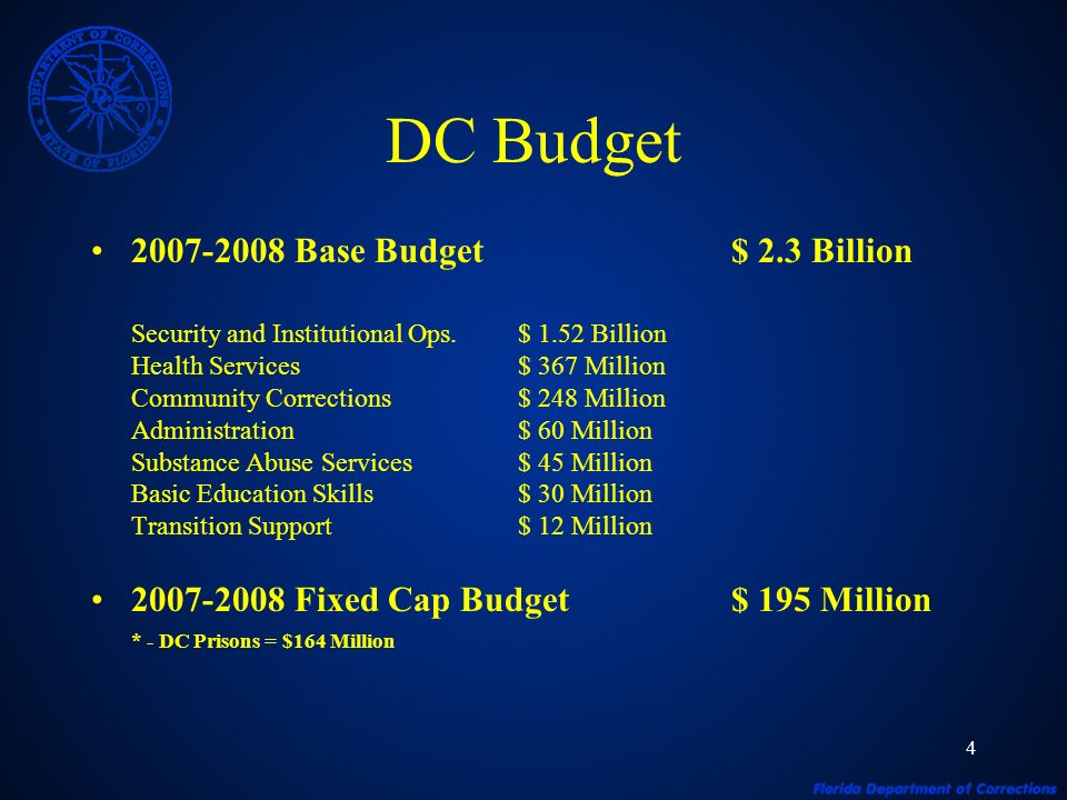 4 DC Budget 2007-2008 Base Budget$ 2.3 Billion Security and Institutional Ops.$ 1.52 Billion Health Services$ 367 Million Community Corrections$ 248 Million Administration$ 60 Million Substance Abuse Services$ 45 Million Basic Education Skills$ 30 Million Transition Support$ 12 Million 2007-2008 Fixed Cap Budget$ 195 Million * - DC Prisons = $164 Million