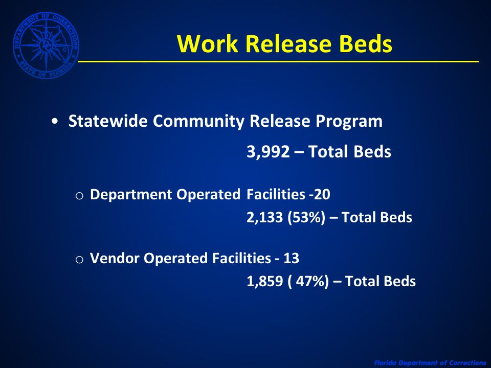 Work Release Beds Statewide Community Release Program 3,992 – Total Beds o Department OperatedFacilities -20 2,133 (53%) – Total Beds o Vendor Operate