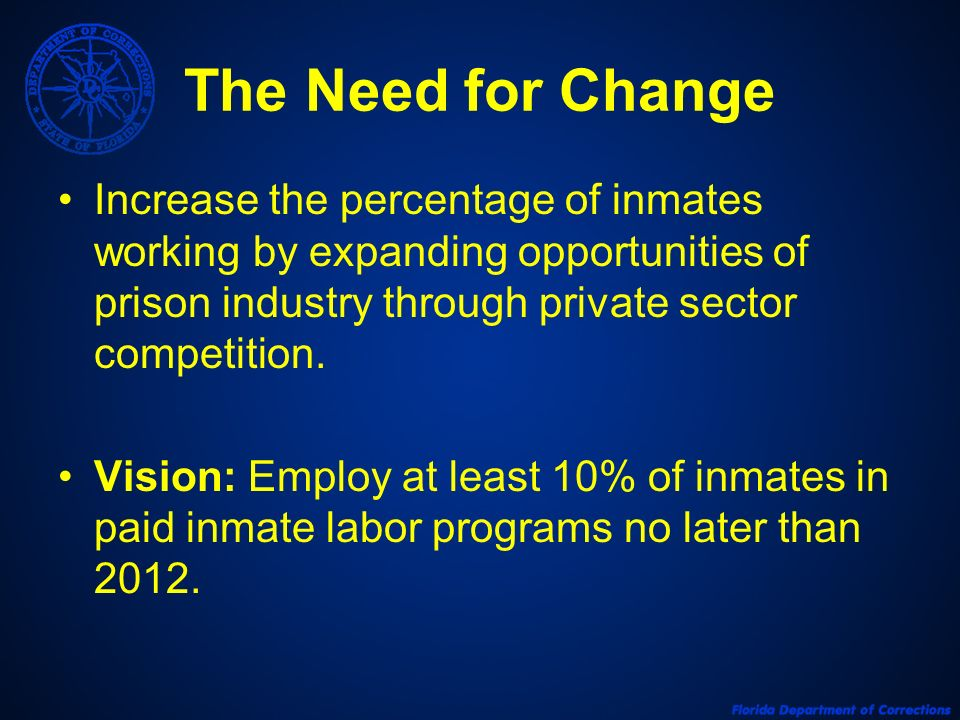 The Need for Change Increase the percentage of inmates working by expanding opportunities of prison industry through private sector competition.