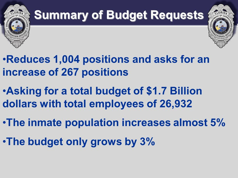 Summary of Budget Requests Reduces 1,004 positions and asks for an increase of 267 positions Asking for a total budget of $1.7 Billion dollars with total employees of 26,932 The inmate population increases almost 5% The budget only grows by 3%