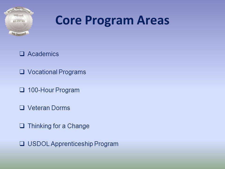 Core Program Areas Academics Vocational Programs 100-Hour Program Veteran Dorms Thinking for a Change USDOL Apprenticeship Program