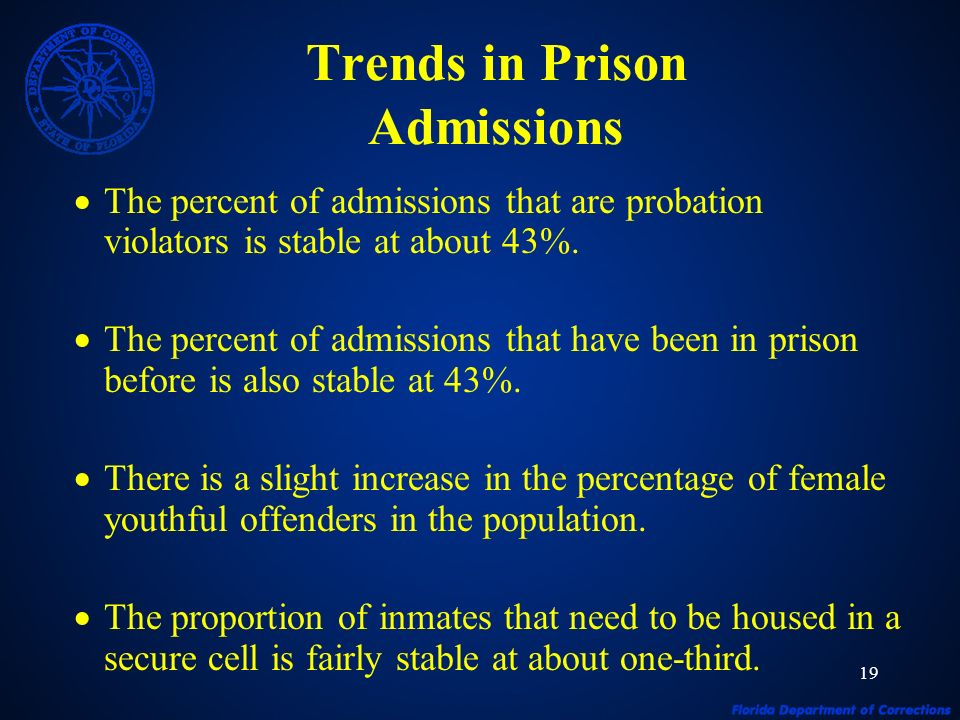 19 Trends in Prison Admissions The percent of admissions that are probation violators is stable at about 43%.