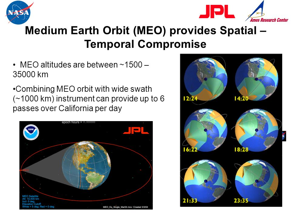 MEO altitudes are between ~1500 – 35000 km Combining MEO orbit with wide swath (~1000 km) instrument can provide up to 6 passes over California per da
