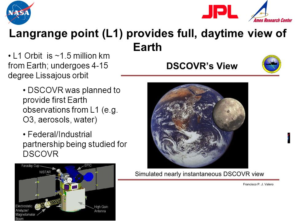 California: ER-2 Coverage from Two Missions Langrange point (L1) provides full, daytime view of Earth L1 Orbit is ~1.5 million km from Earth; undergoe