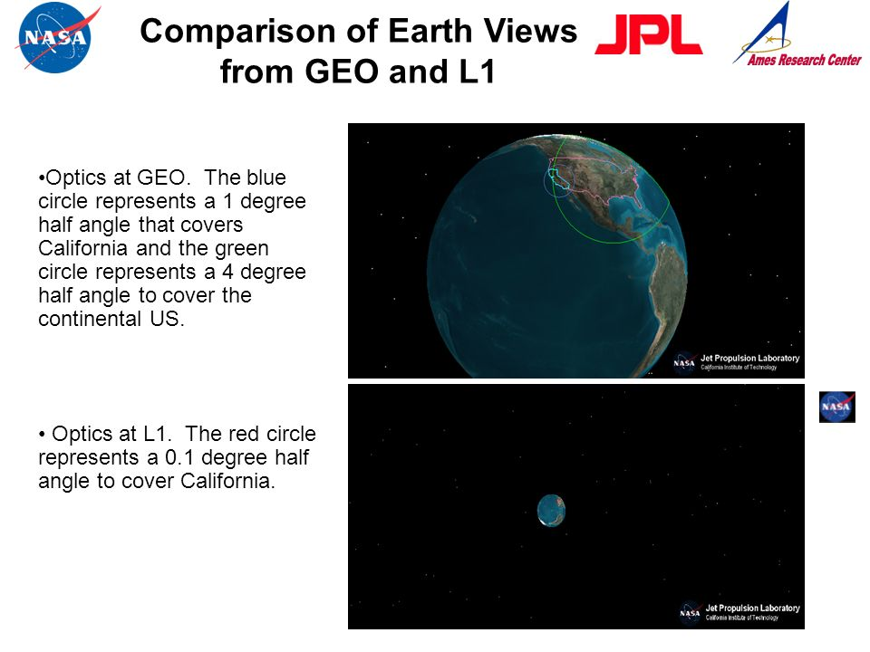 Comparison of Earth Views from GEO and L1 Optics at GEO. The blue circle represents a 1 degree half angle that covers California and the green circle
