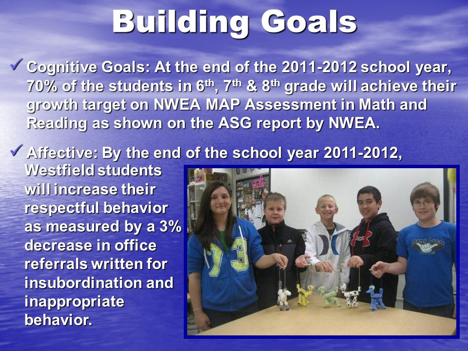 Building Goals Cognitive Goals: At the end of the 2011-2012 school year, 70% of the students in 6 th, 7 th & 8 th grade will achieve their growth target on NWEA MAP Assessment in Math and Reading as shown on the ASG report by NWEA.