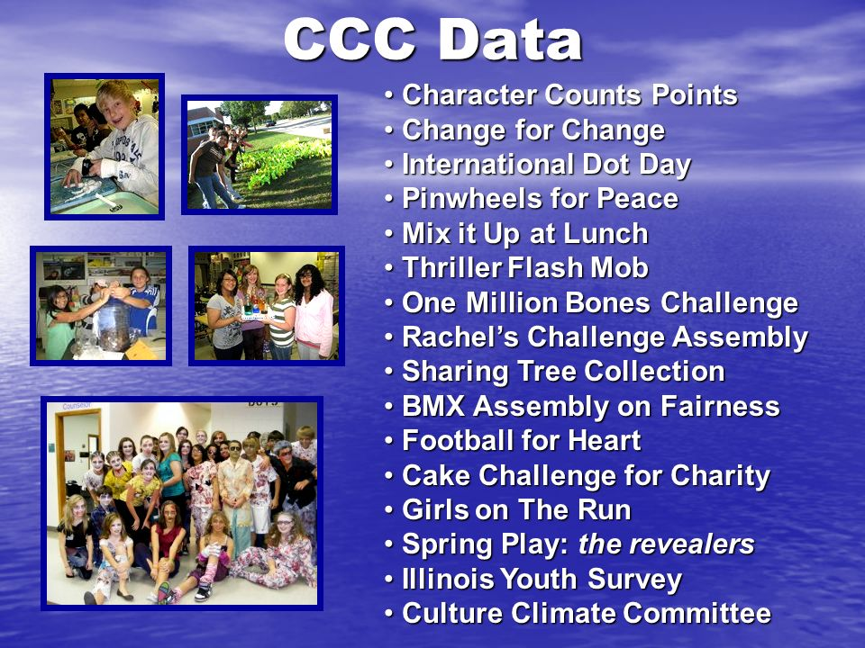 CCC Data Character Counts Points Character Counts Points Change for Change Change for Change International Dot Day International Dot Day Pinwheels for