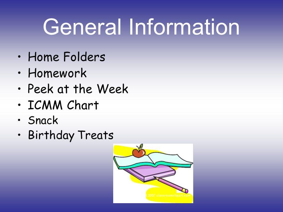 General Information Home Folders Homework Peek at the Week ICMM Chart Snack Birthday Treats