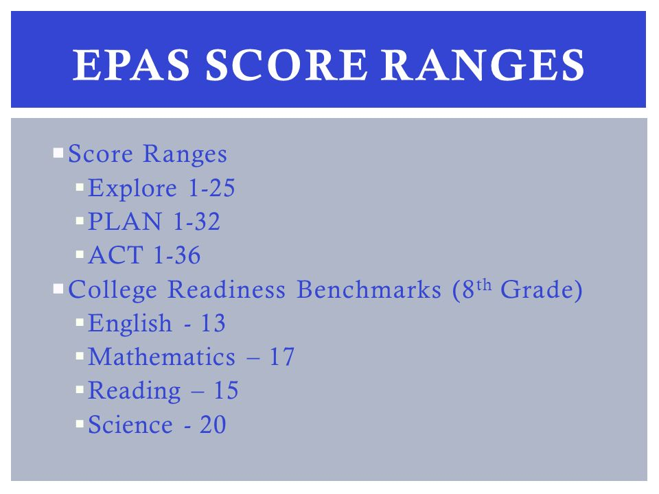 Score Ranges Explore 1-25 PLAN 1-32 ACT 1-36 College Readiness Benchmarks (8 th Grade) English - 13 Mathematics – 17 Reading – 15 Science - 20 EPAS SCORE RANGES