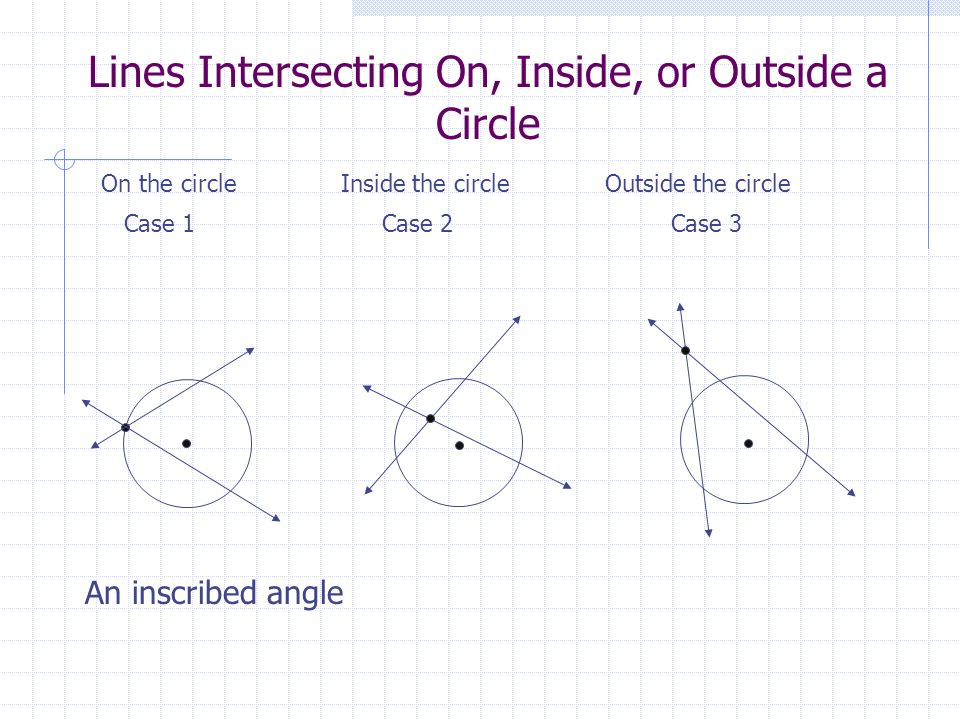Lines, or chords, intersecting inside a circle Theorem 10.13 B A C D If two chords intersect in the interior of a circle, then the measures of each angle is one half the sum of the measures of the arcs intercepted by the angle and its vertical angle.