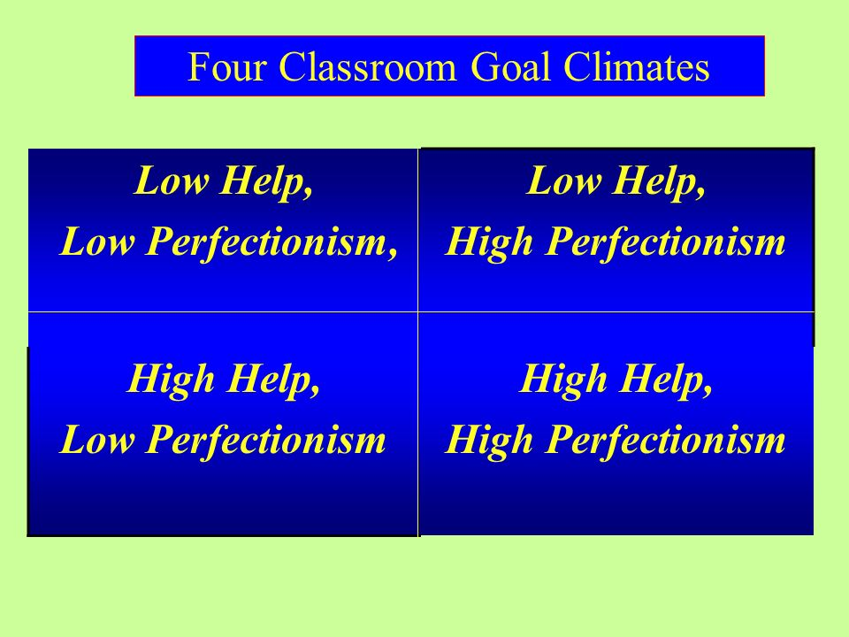 Low Help, Low Perfectionism, Low Help, High Perfectionism High Help, Low Perfectionism High Help, High Perfectionism Four Classroom Goal Climates