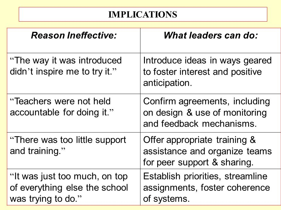 Reason Ineffective:What leaders can do: The way it was introduced didn t inspire me to try it. Introduce ideas in ways geared to foster interest and p