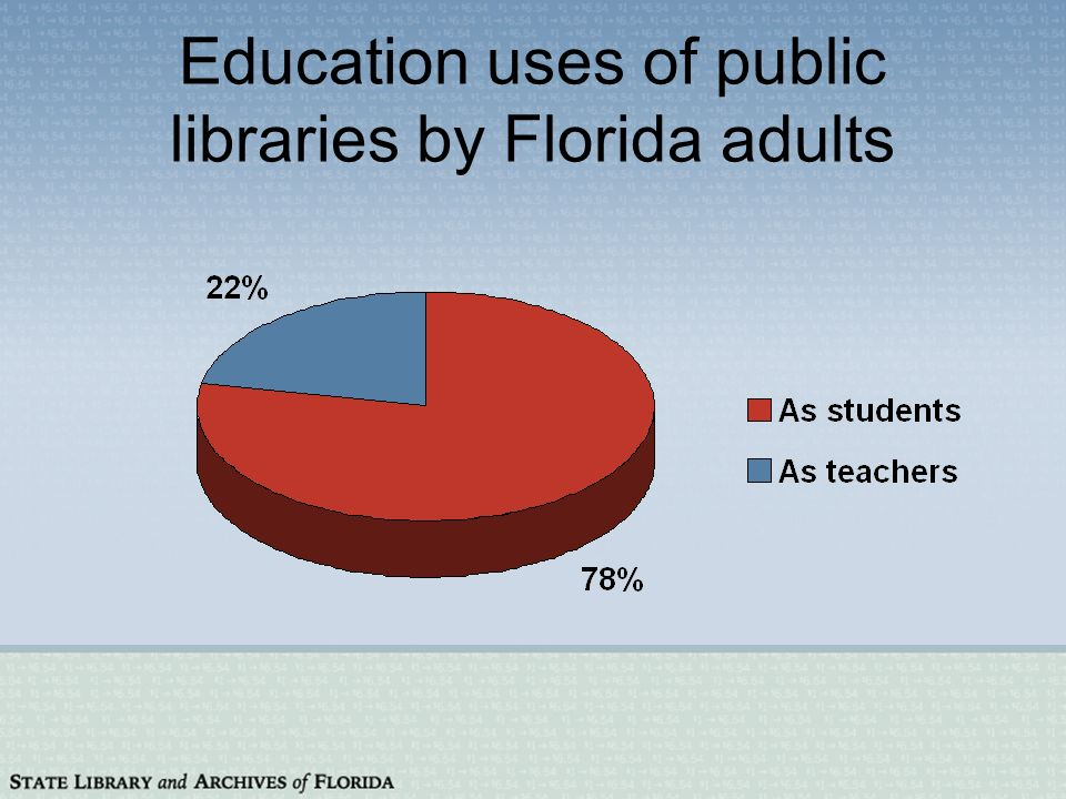 Education uses of public libraries by Florida adults