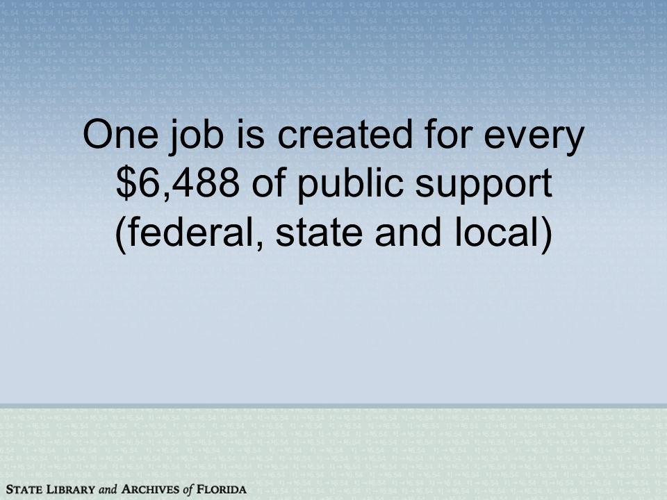 For every $1.00 of taxpayer support, income (wages) increases by $12.66