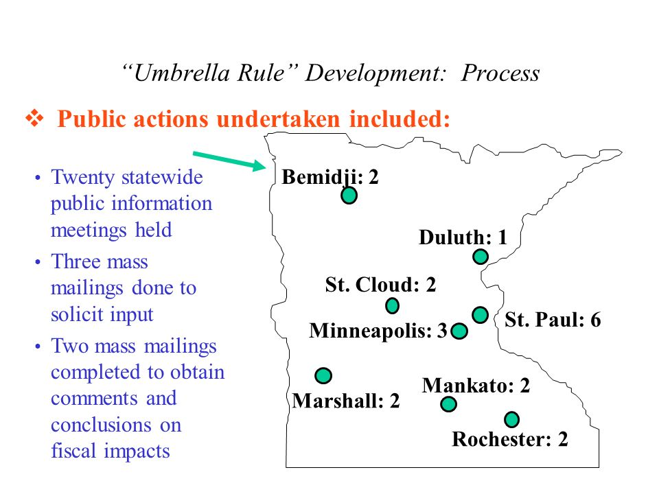 Umbrella Rule Development: Process Public actions undertaken included: Twenty statewide public information meetings held Three mass mailings done to solicit input Two mass mailings completed to obtain comments and conclusions on fiscal impacts St.