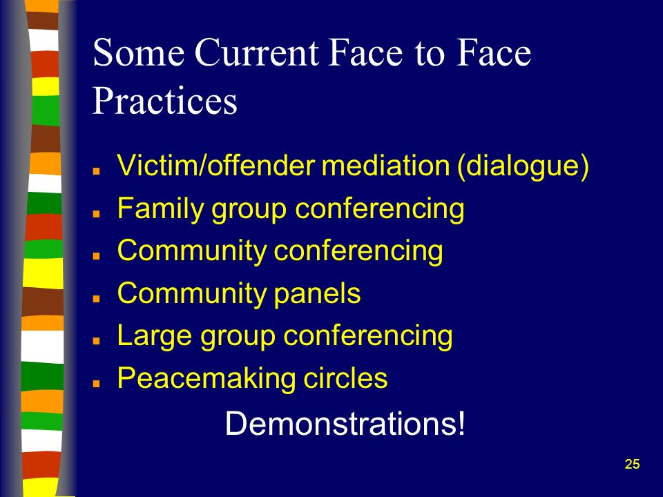25 Some Current Face to Face Practices n Victim/offender mediation (dialogue) n Family group conferencing n Community conferencing n Community panels