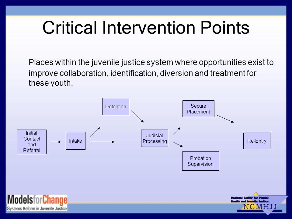 Critical Intervention Points Places within the juvenile justice system where opportunities exist to improve collaboration, identification, diversion and treatment for these youth.