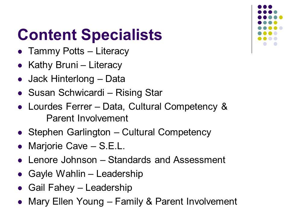 Content Specialists Tammy Potts – Literacy Kathy Bruni – Literacy Jack Hinterlong – Data Susan Schwicardi – Rising Star Lourdes Ferrer – Data, Cultura