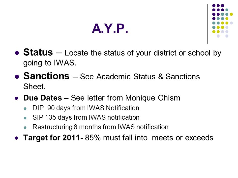 A.Y.P. Status – Locate the status of your district or school by going to IWAS.